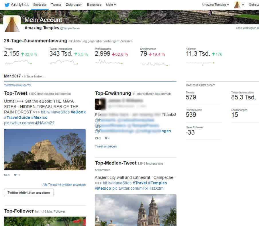 Twitter-Analytics - Übersichtsfenster