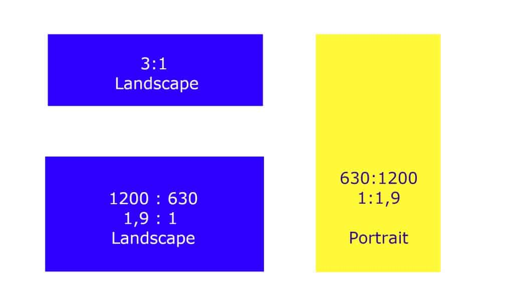 Erklärung Seitenverhältnis bei Grafik und Fotografie